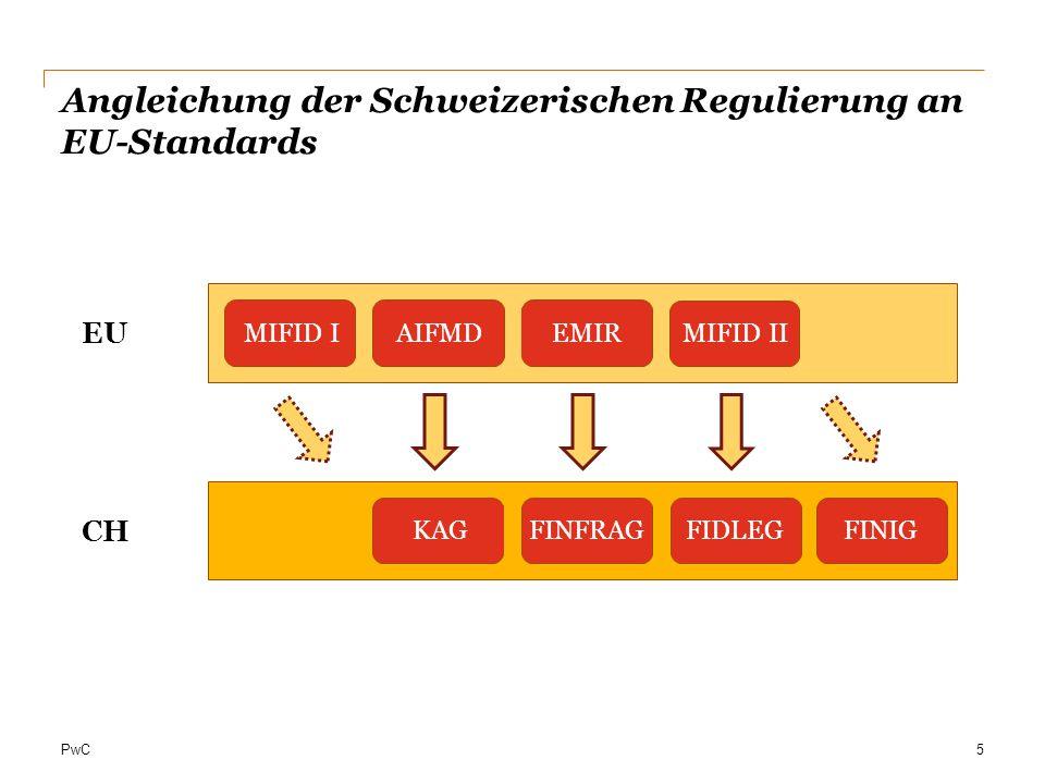 Angleichung der Schweizerischen Regulierung an EU-Standards