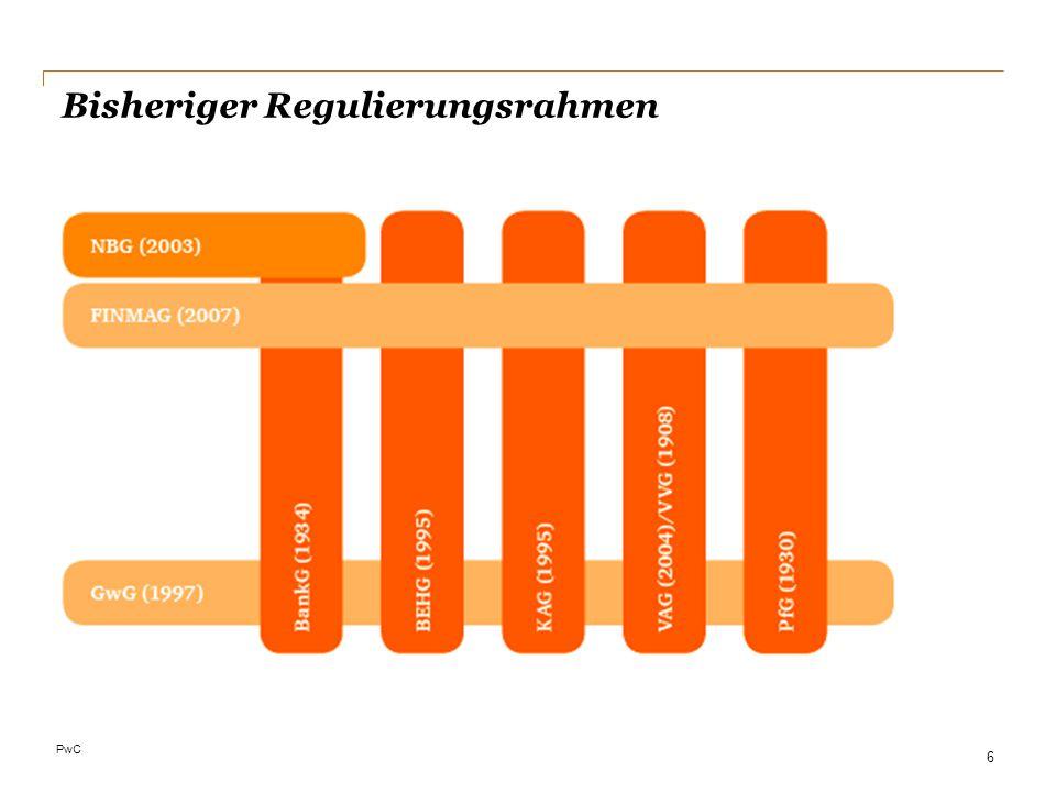 Bisheriger Regulierungsrahmen