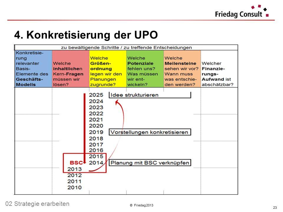 4. Konkretisierung der UPO