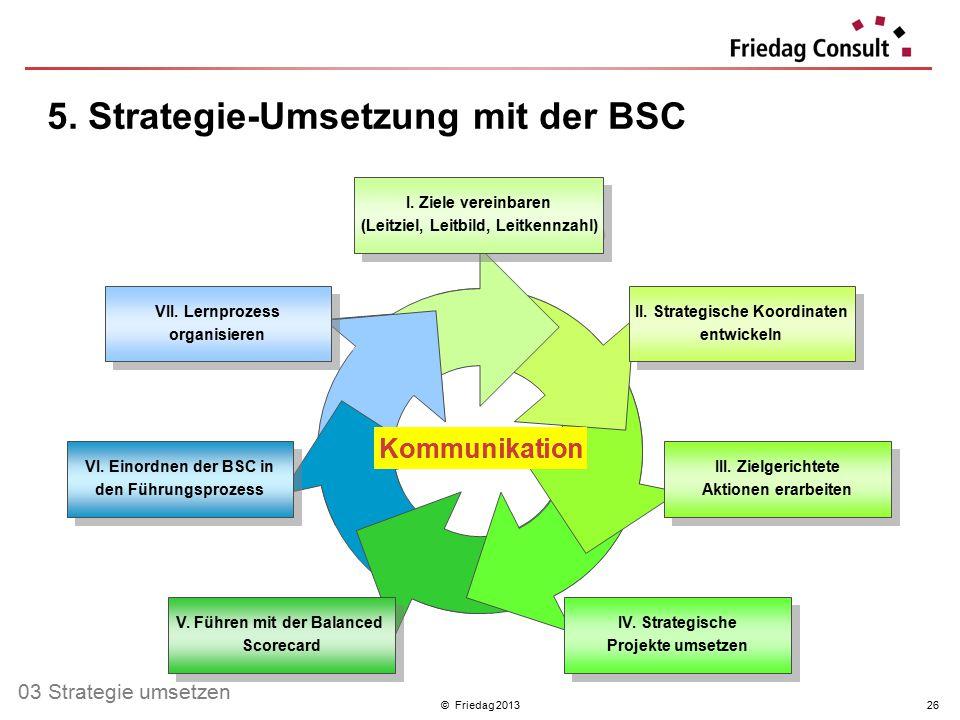 5. Strategie-Umsetzung mit der BSC