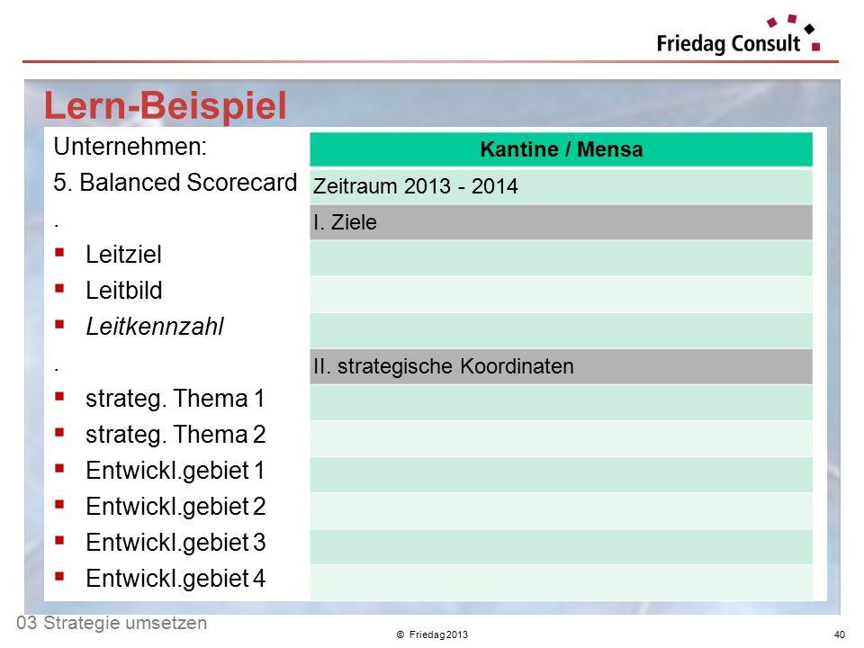 Lern-Beispiel Unternehmen: 5. Balanced Scorecard . Leitziel Leitbild