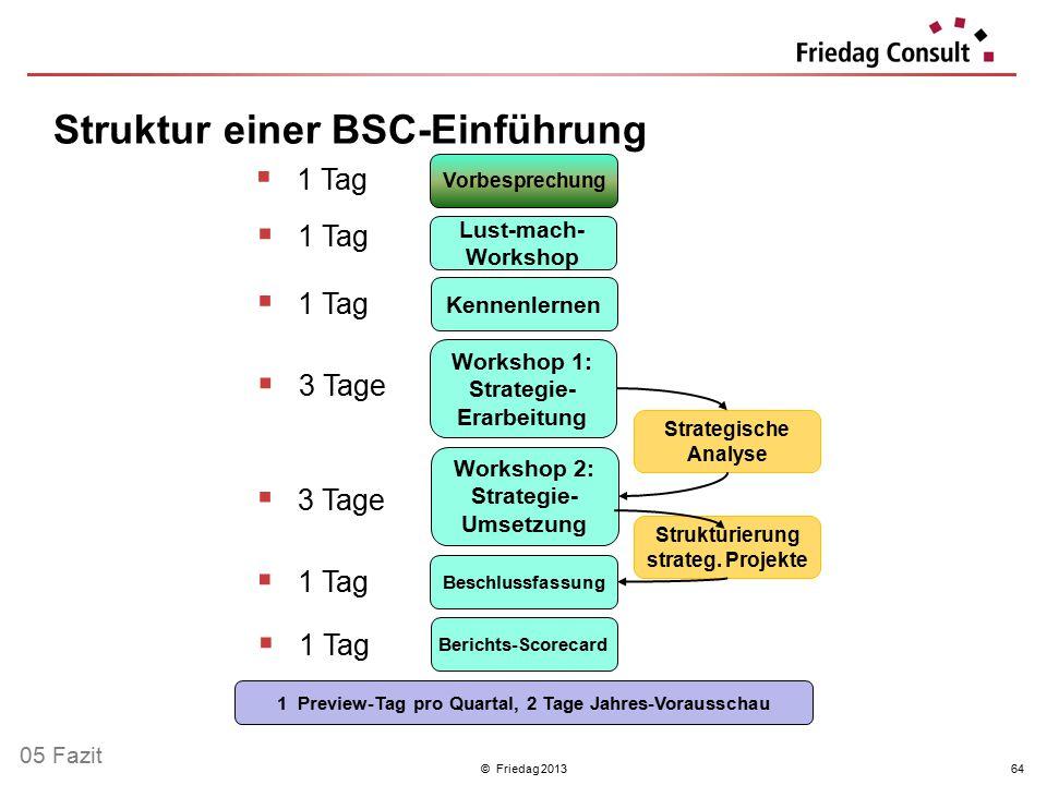Struktur einer BSC-Einführung