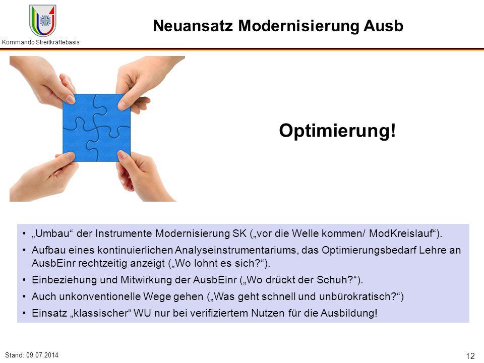 Neuansatz Modernisierung Ausb