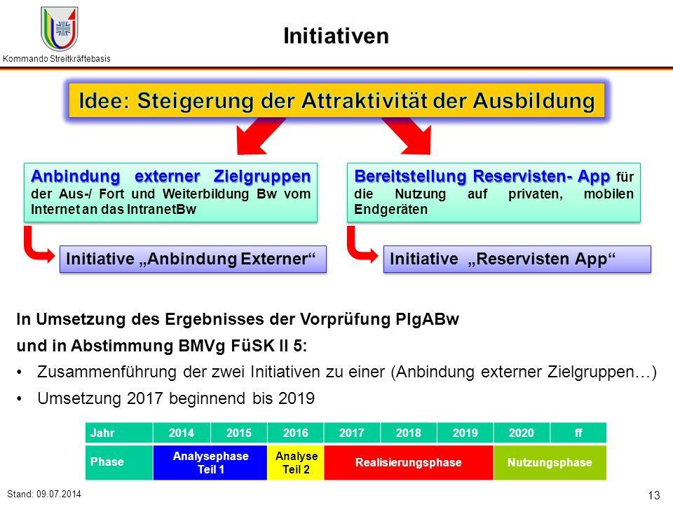 Idee: Steigerung der Attraktivität der Ausbildung