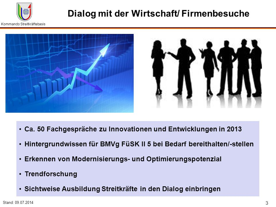 Dialog mit der Wirtschaft/ Firmenbesuche