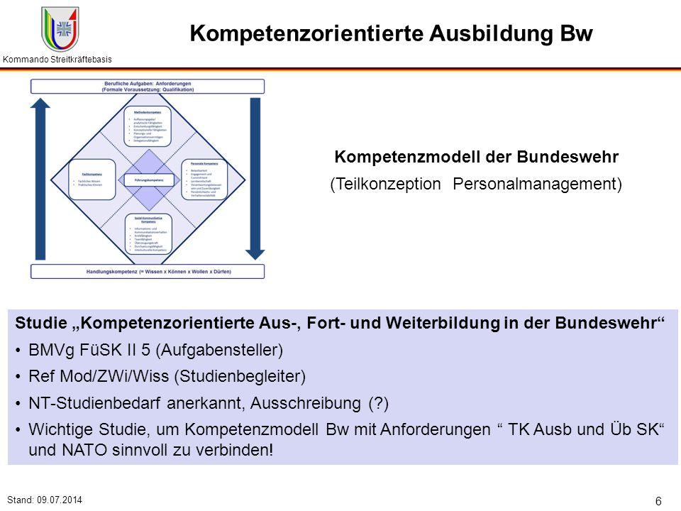 Kompetenzorientierte Ausbildung Bw