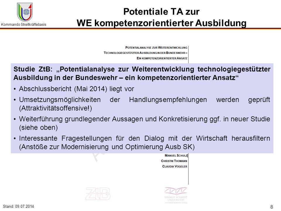 Potentiale TA zur WE kompetenzorientierter Ausbildung
