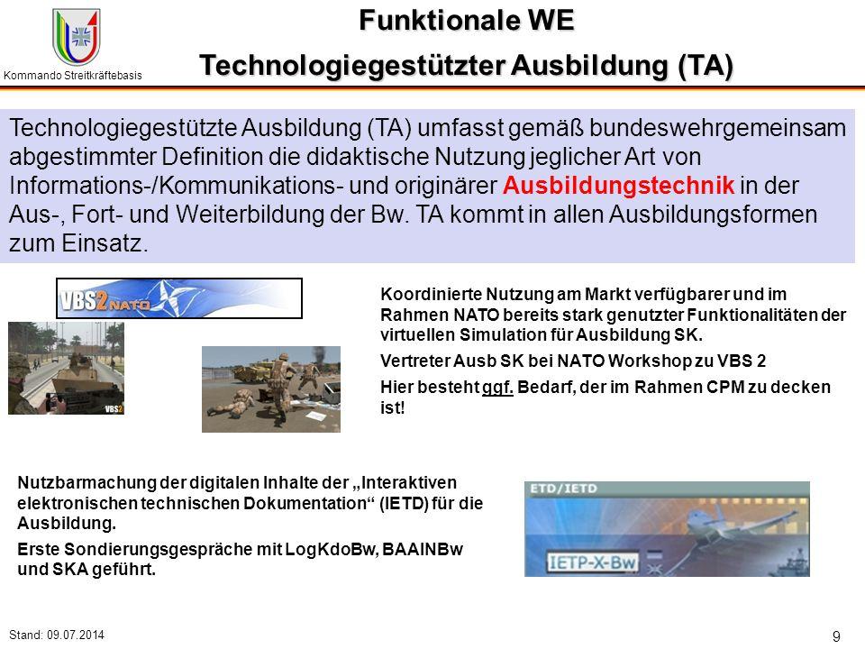 Technologiegestützter Ausbildung (TA)