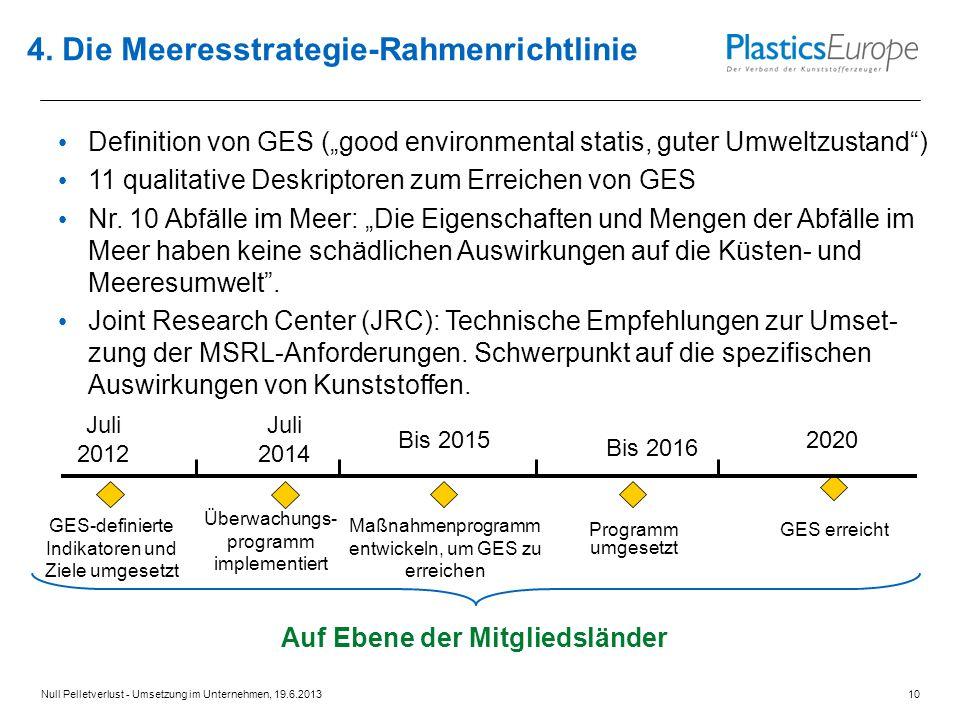 4. Die Meeresstrategie-Rahmenrichtlinie
