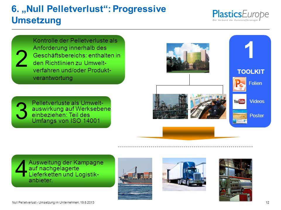 "6. ""Null Pelletverlust : Progressive Umsetzung"