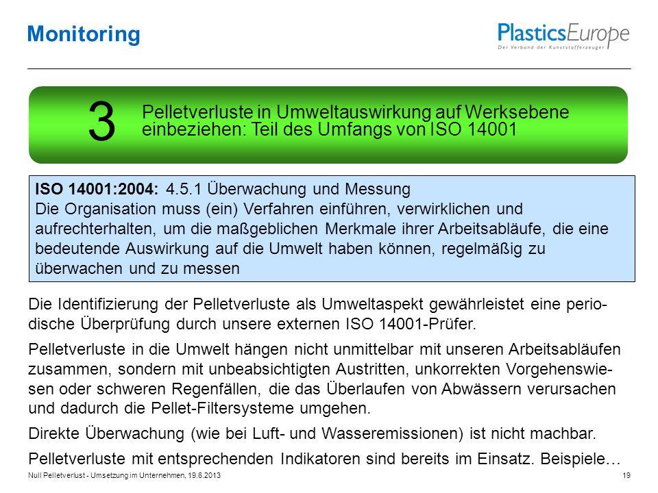 Monitoring Pelletverluste in Umweltauswirkung auf Werksebene einbeziehen: Teil des Umfangs von ISO 14001.