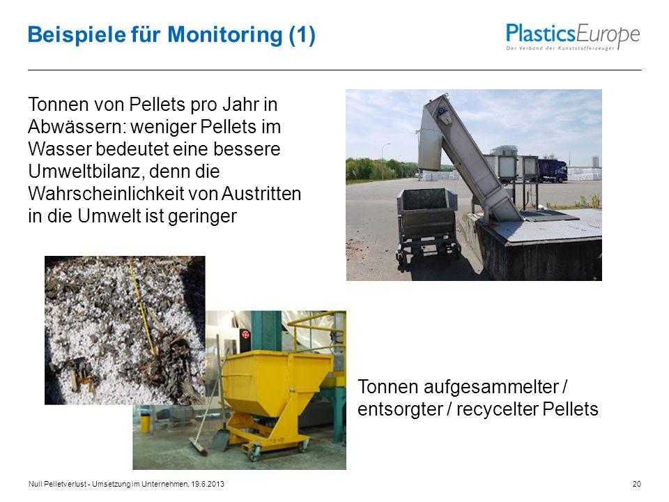 Beispiele für Monitoring (1)