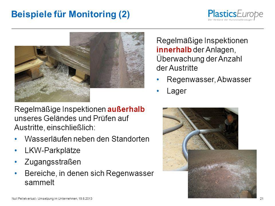 Beispiele für Monitoring (2)
