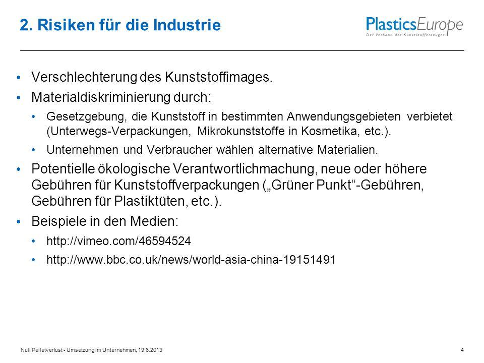 2. Risiken für die Industrie