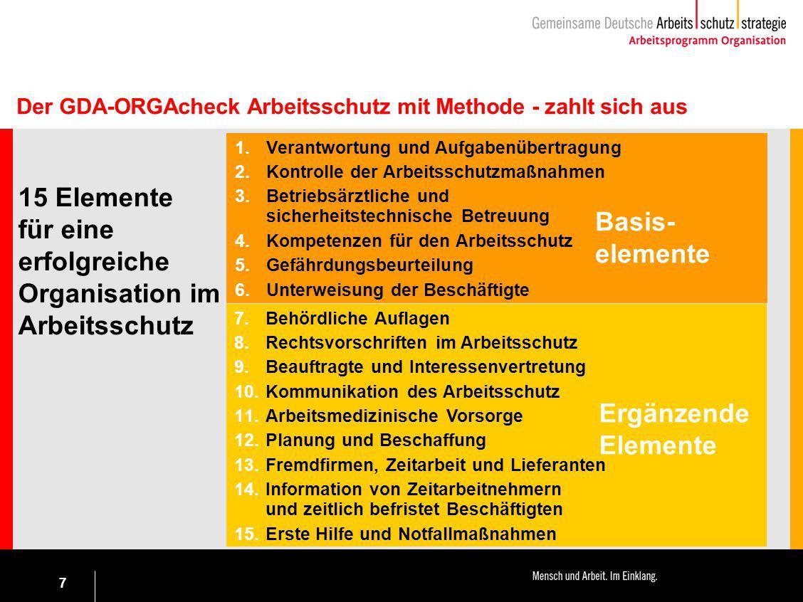 15 Elemente für eine erfolgreiche Organisation im Arbeitsschutz