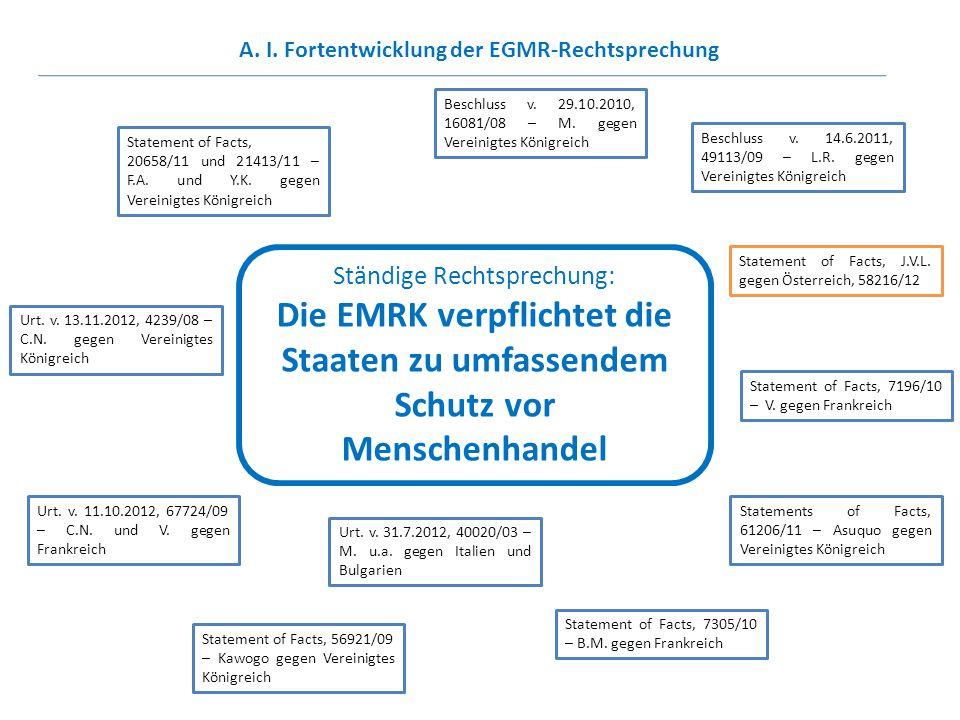 A. I. Fortentwicklung der EGMR-Rechtsprechung