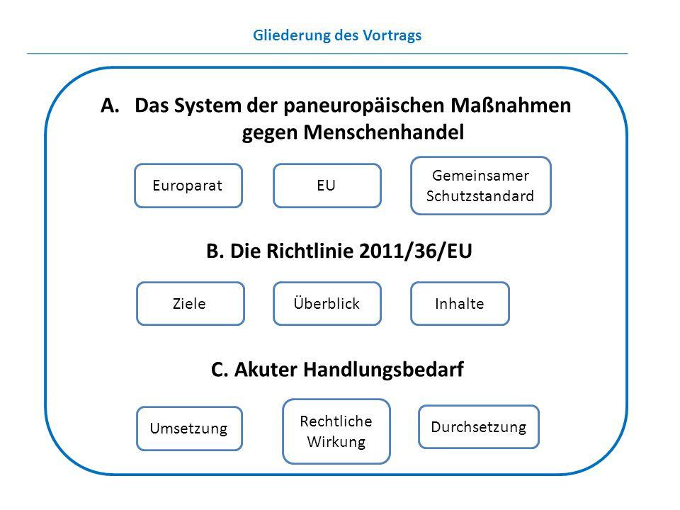 Das System der paneuropäischen Maßnahmen gegen Menschenhandel