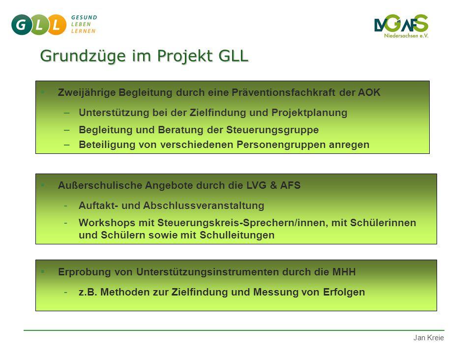 Grundzüge im Projekt GLL