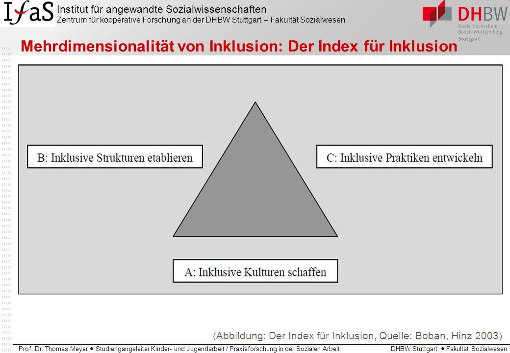 Mehrdimensionalität von Inklusion: Der Index für Inklusion