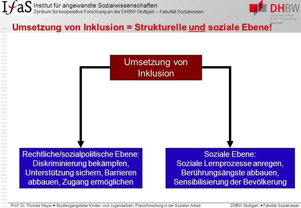 Umsetzung von Inklusion