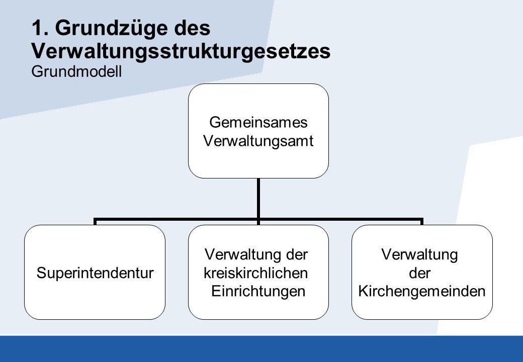 1. Grundzüge des Verwaltungsstrukturgesetzes Grundmodell