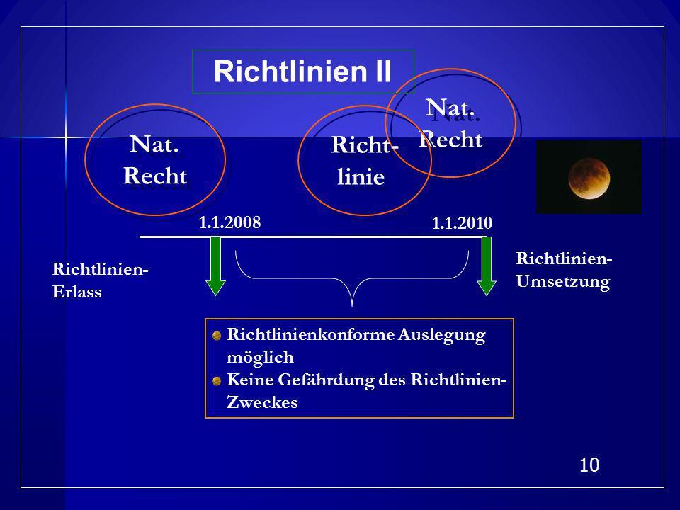 Richtlinien II Nat. Recht Nat. Richt- Recht linie 1.1.2008 1.1.2010