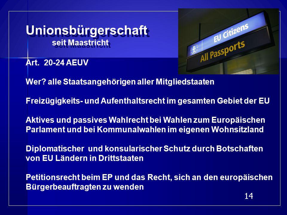 Unionsbürgerschaft seit Maastricht Art. 20-24 AEUV