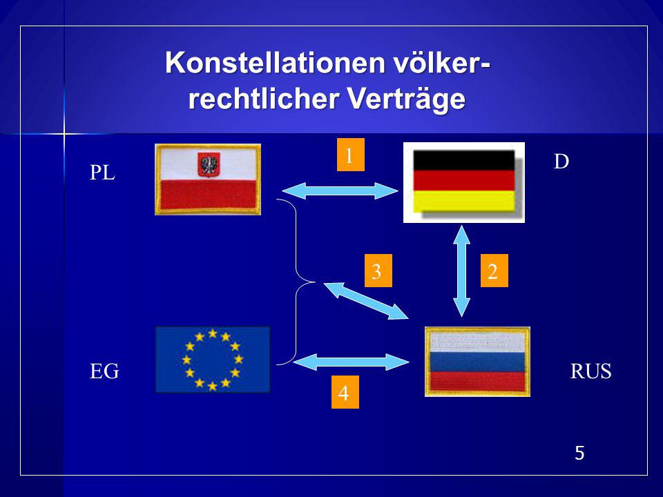 Konstellationen völker-
