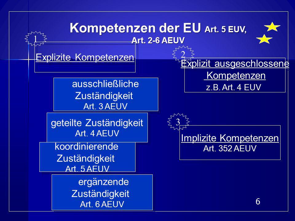 Kompetenzen der EU Art. 5 EUV, Art. 2-6 AEUV