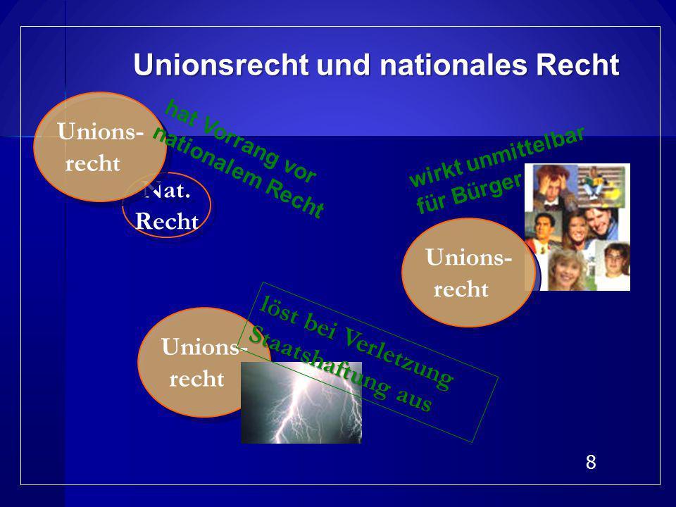 Unionsrecht und nationales Recht