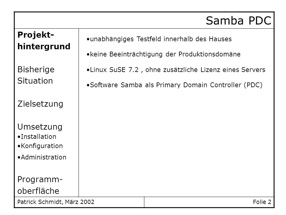 Samba PDC Projekt- hintergrund Bisherige Situation Zielsetzung