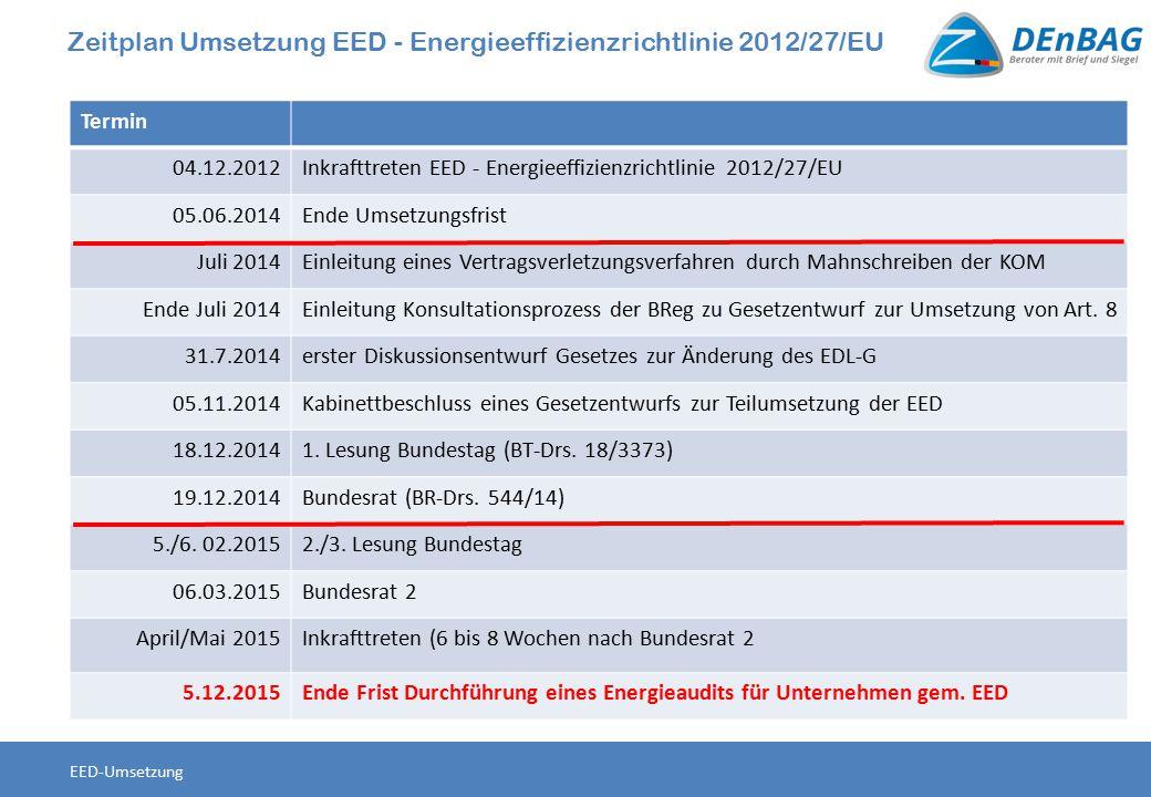 Zeitplan Umsetzung EED - Energieeffizienzrichtlinie 2012/27/EU
