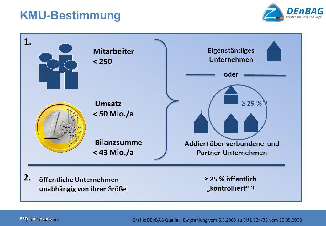 KMU-Bestimmung 1. 2. Mitarbeiter < 250 Umsatz < 50 Mio./a