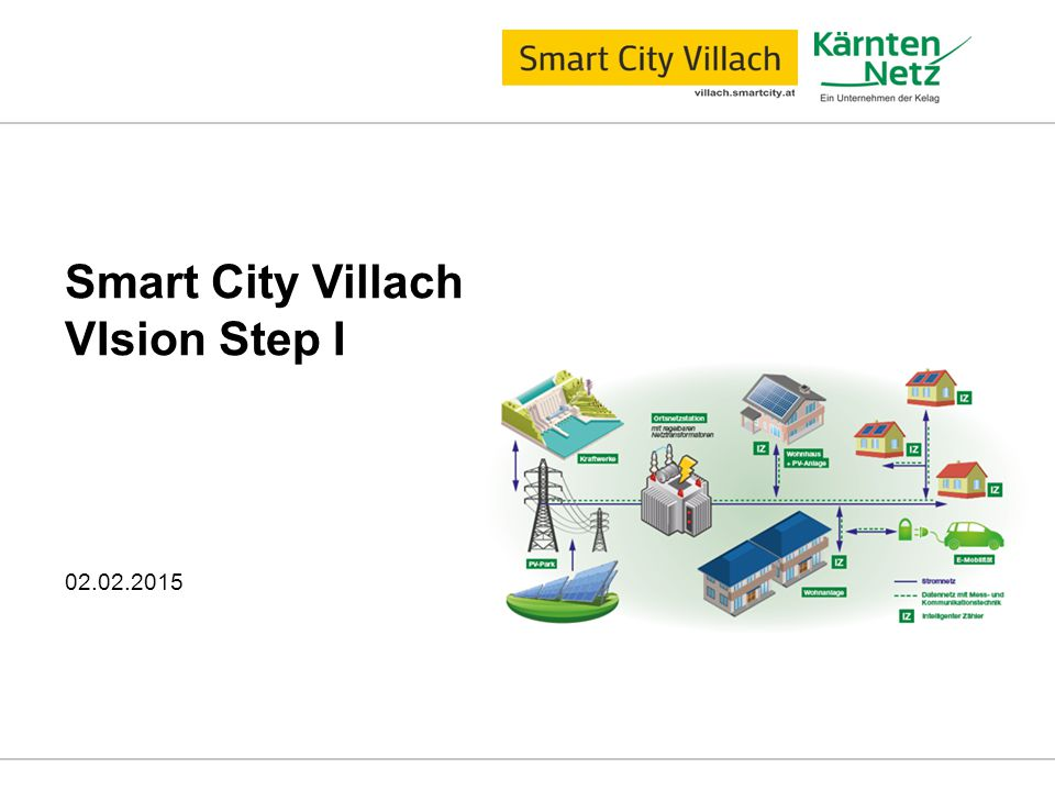 Smart City Villach VIsion Step I