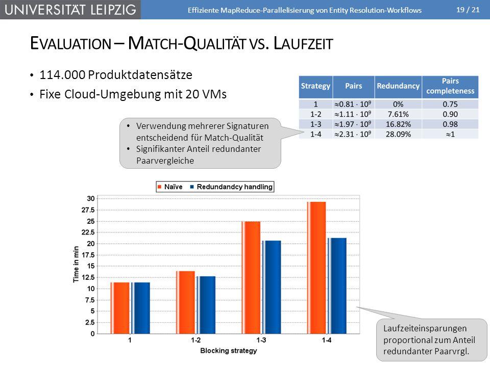 Evaluation – Match-Qualität vs. Laufzeit
