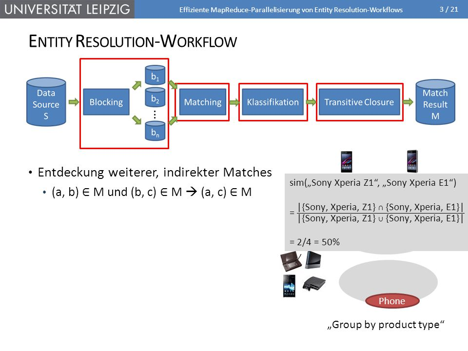Entity Resolution-Workflow