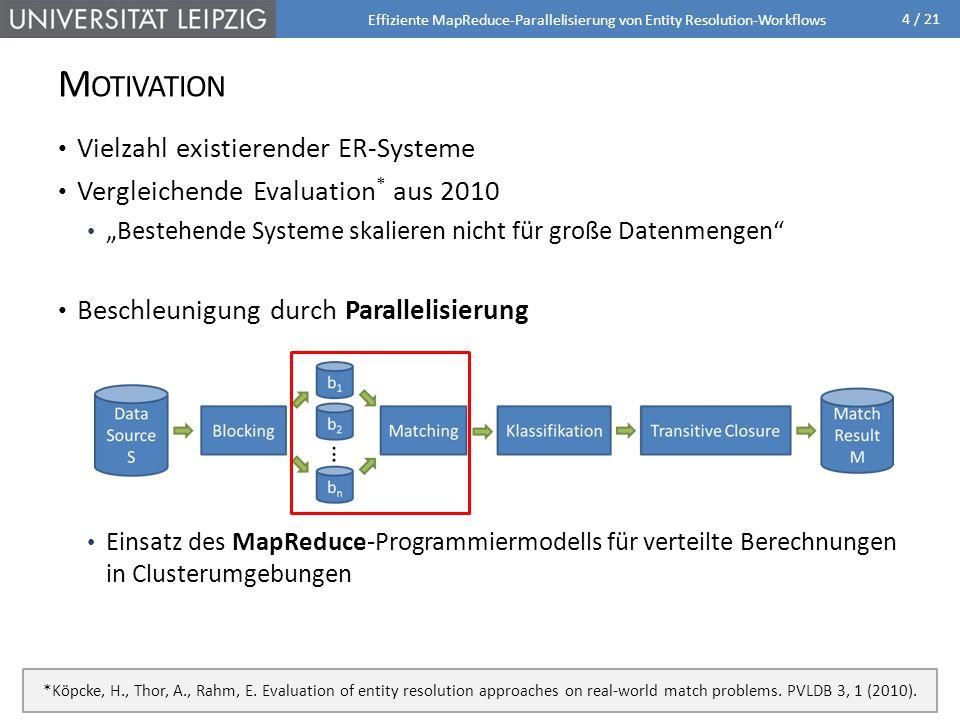 Motivation Vielzahl existierender ER-Systeme
