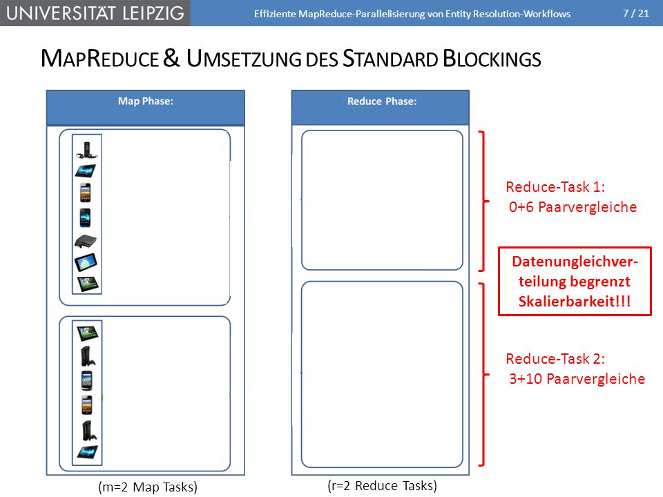 MapReduce & Umsetzung des Standard Blockings