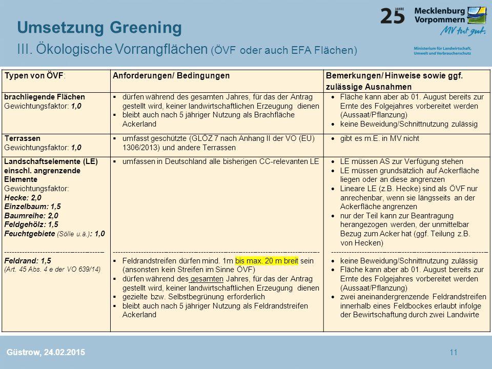 Umsetzung Greening III. Ökologische Vorrangflächen (ÖVF oder auch EFA Flächen) Typen von ÖVF: Anforderungen/ Bedingungen.