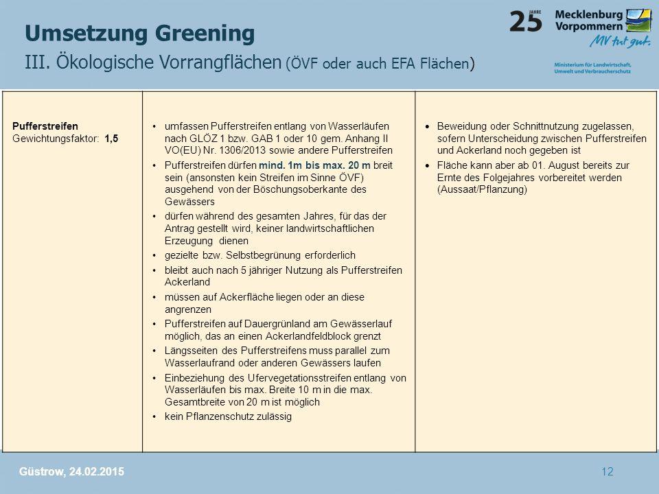 Umsetzung Greening III. Ökologische Vorrangflächen (ÖVF oder auch EFA Flächen) Pufferstreifen. Gewichtungsfaktor: 1,5.