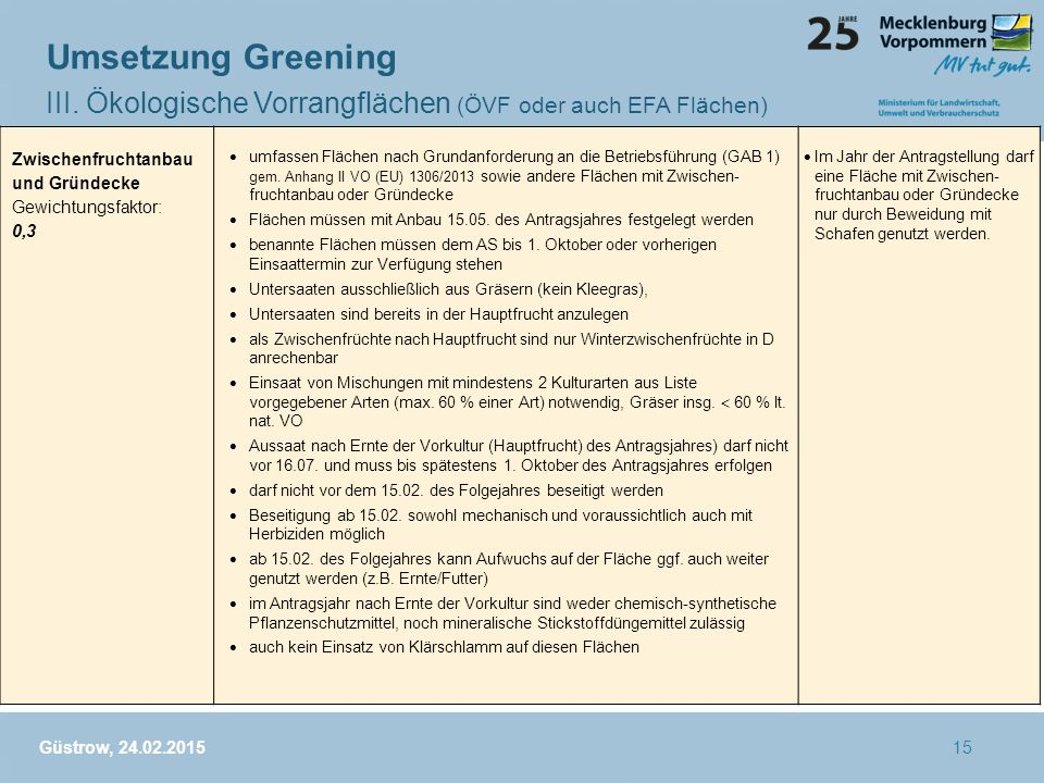 Umsetzung Greening III. Ökologische Vorrangflächen (ÖVF oder auch EFA Flächen) Zwischenfruchtanbau und Gründecke.