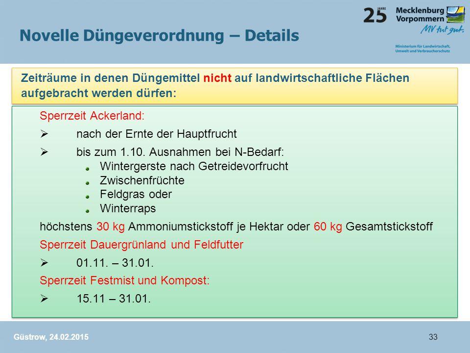 Novelle Düngeverordnung – Details