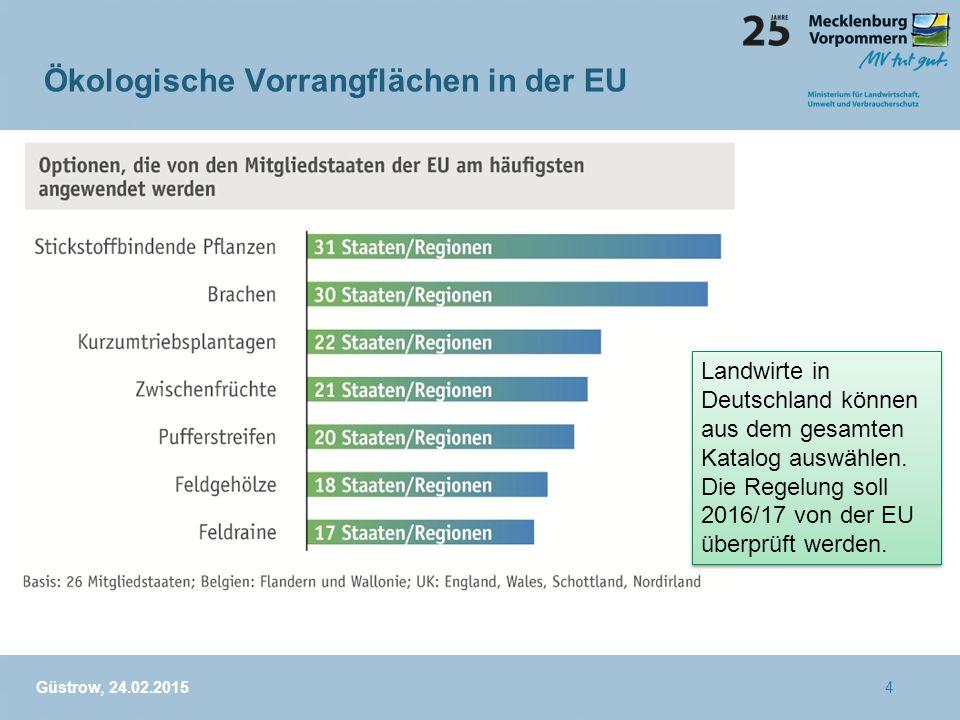 Ökologische Vorrangflächen in der EU +#ä #+üp432 1