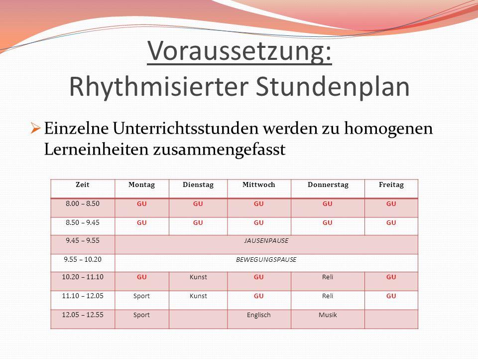 Voraussetzung: Rhythmisierter Stundenplan