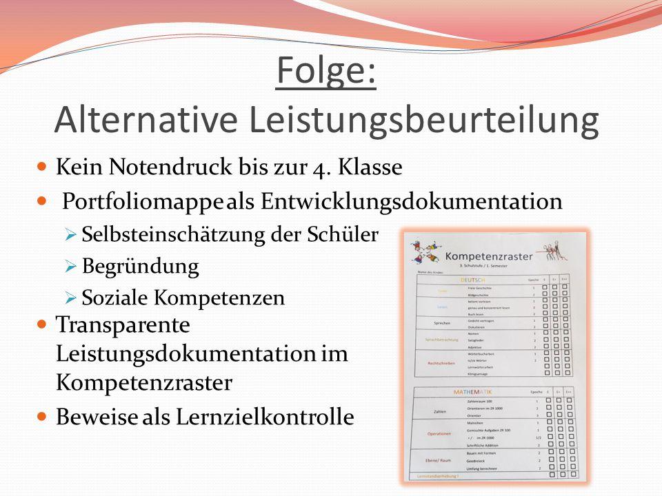 Folge: Alternative Leistungsbeurteilung
