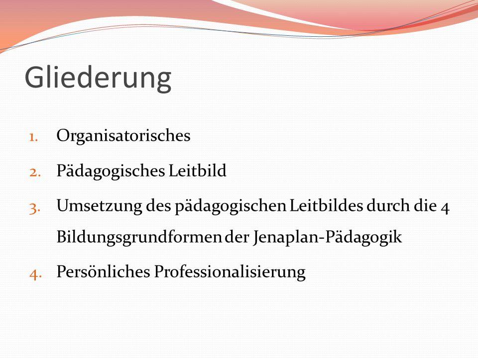 Gliederung Organisatorisches Pädagogisches Leitbild