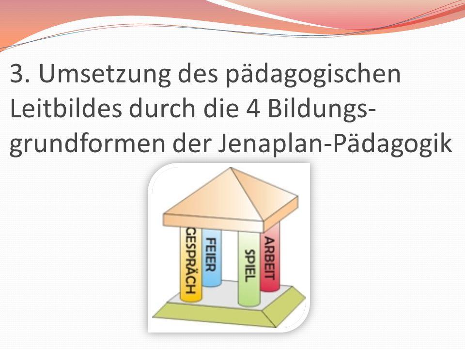 3. Umsetzung des pädagogischen Leitbildes durch die 4 Bildungs-grundformen der Jenaplan-Pädagogik
