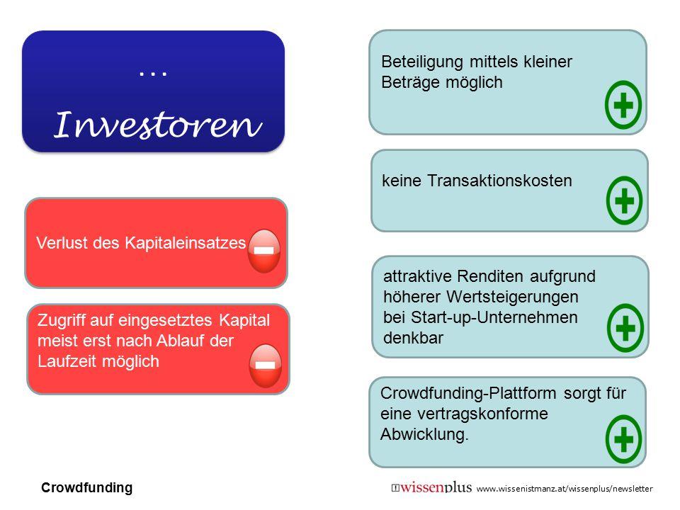 … Investoren Beteiligung mittels kleiner Beträge möglich