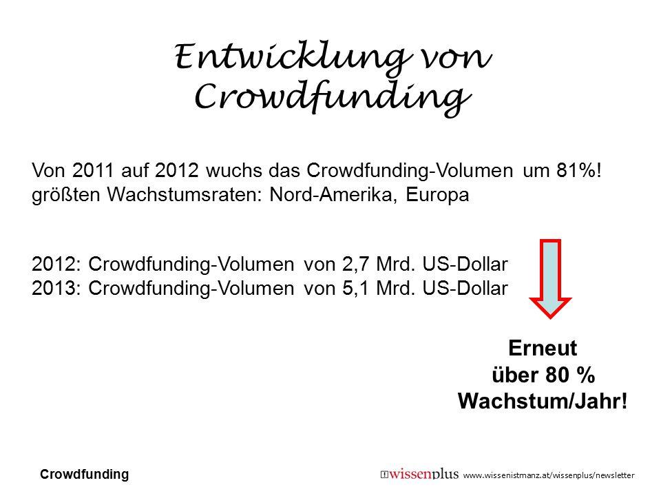 Entwicklung von Crowdfunding