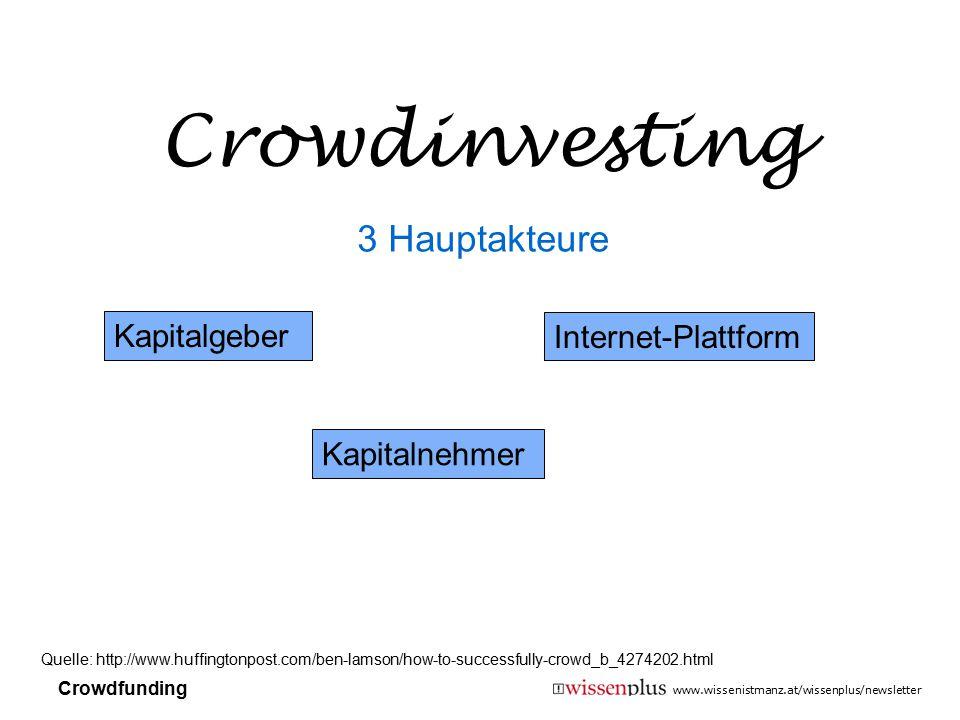 Crowdinvesting 3 Hauptakteure Kapitalgeber Internet-Plattform